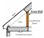 Insulated Knee Wall