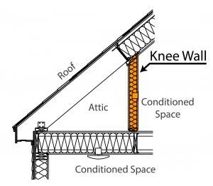 Insulated Knee Wall