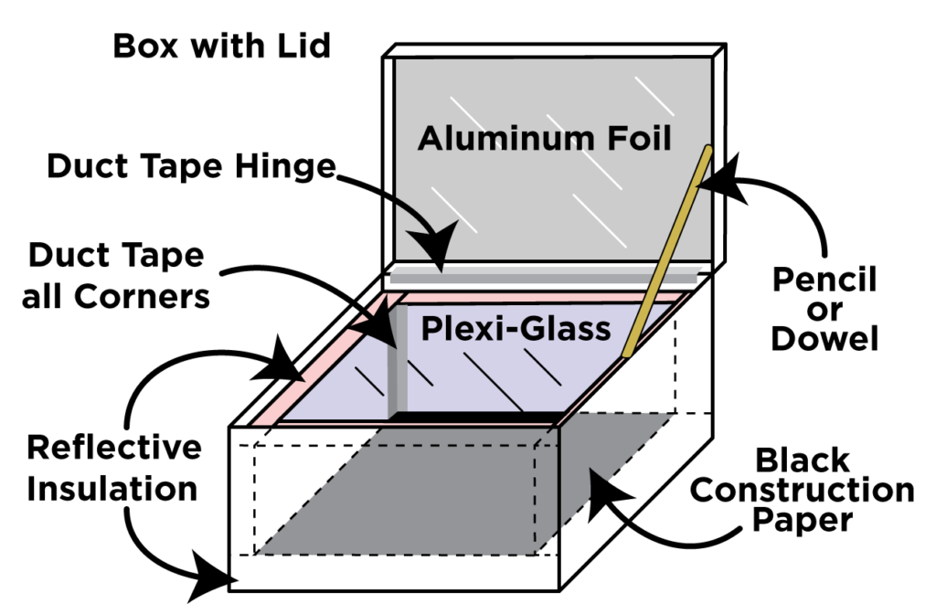 Solar cooker made from a storage box
