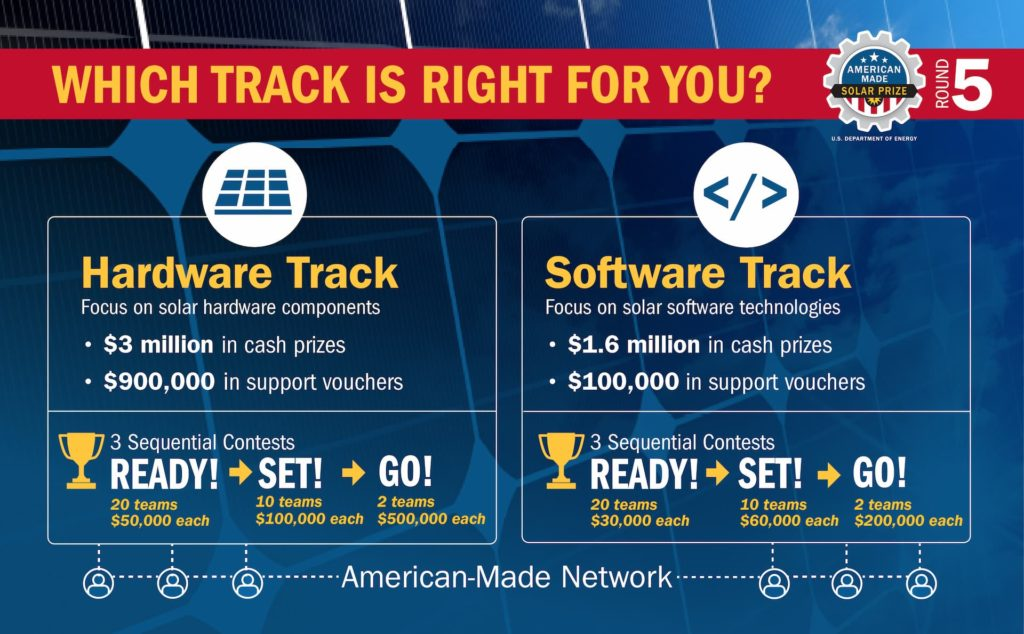 Which track is right for you? Hardware Track, Software Track.